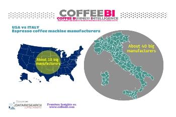 Usa vs Italy: the war of Espresso machines