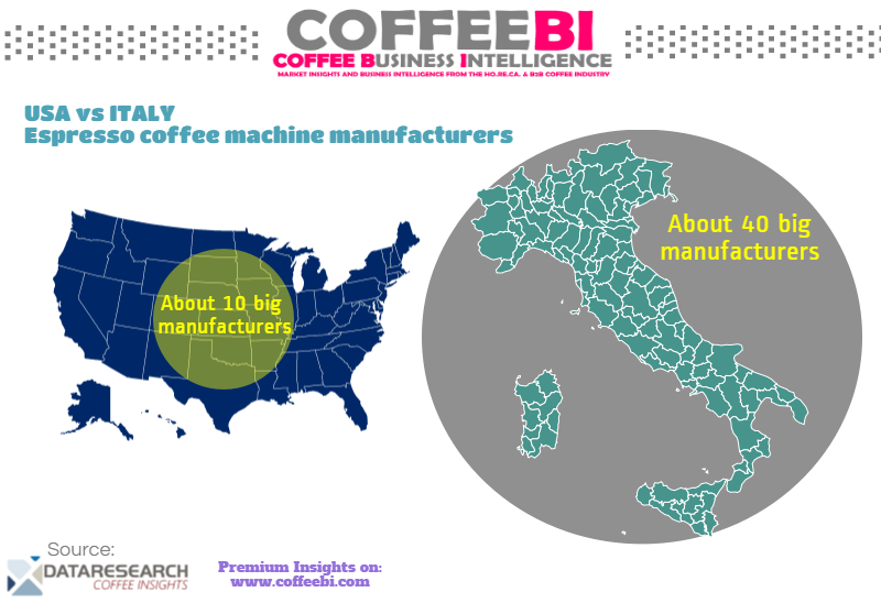 Coffee Maker Made In Usa Or Europe : Usa vs Italy: the war of Espresso machines - Coffee Business Intelligence