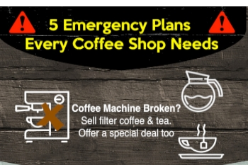 """Five """"B"""" Plans for Coffee Shops"""