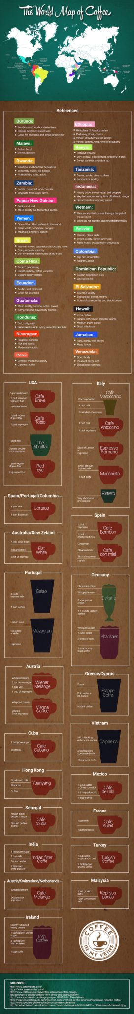 world-map-coffee