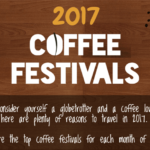 Coffee Festivals