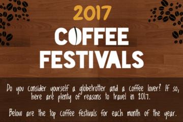 Coffee Festivals