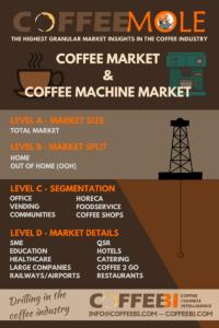 CoffeeMole