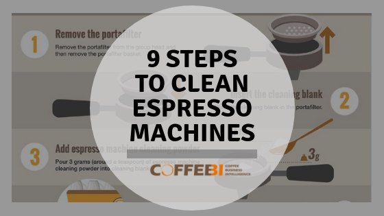 Clean Espresso Machines