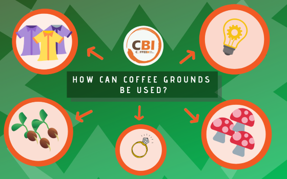coffee industry in the circular economy