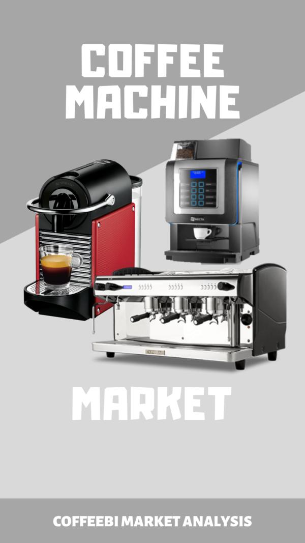 Coffee Machine Market