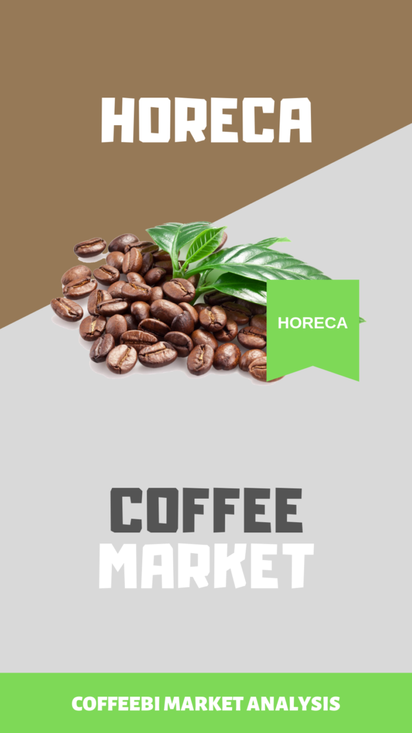 horeca-coffee-Market