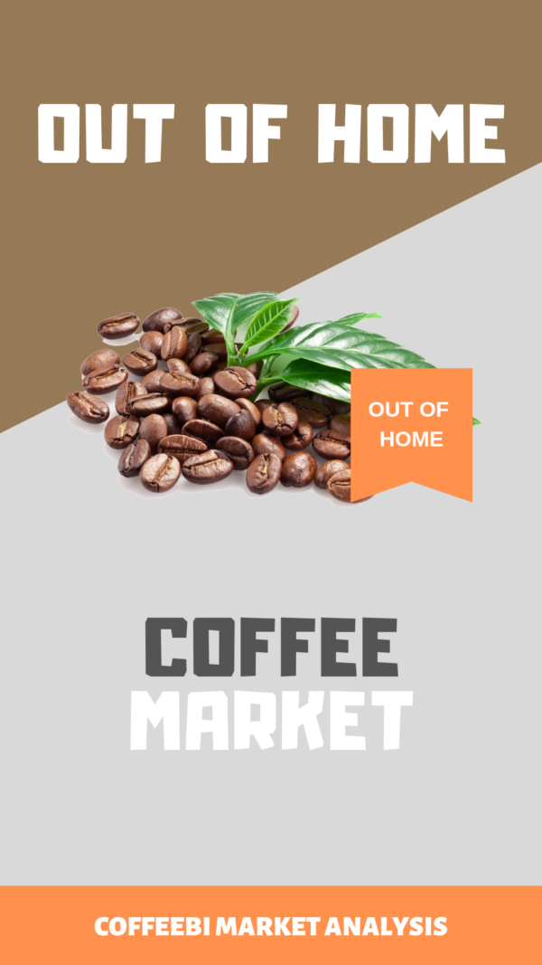 out-of-home-coffee-Market