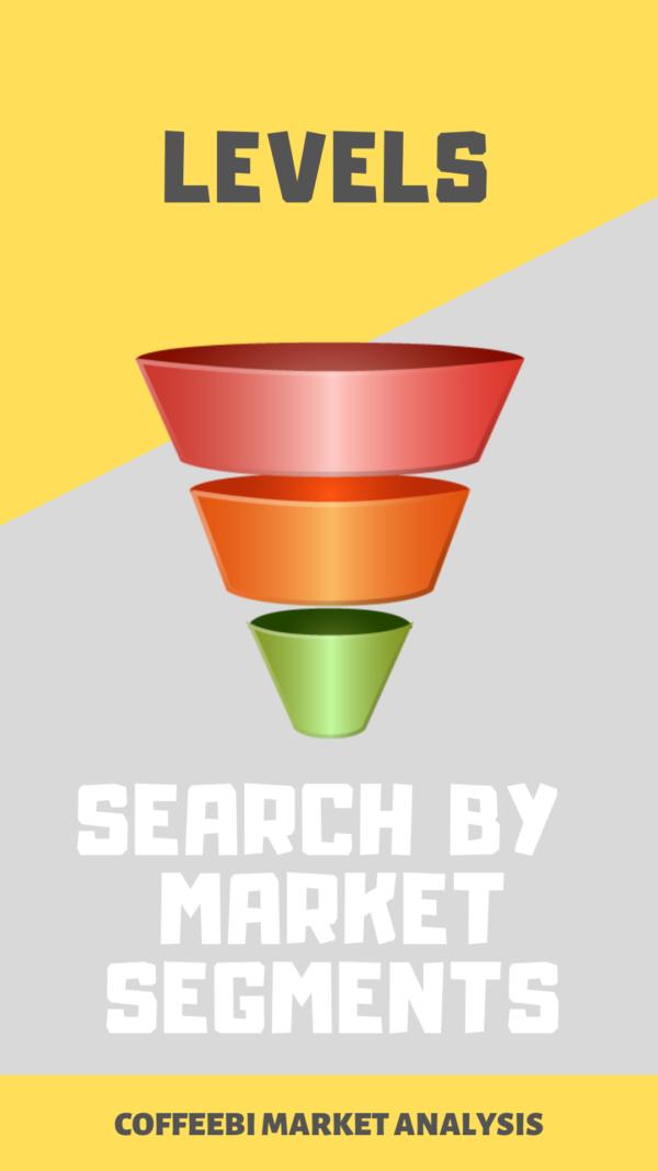 Search by market segments