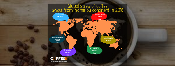 coffee market away from home